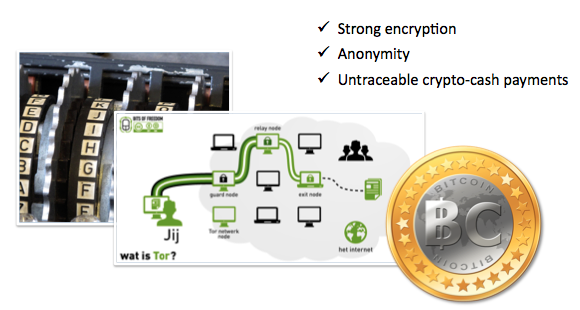 The combination of encrypting technology, hidden 'dark' networks and Bitcoin cryptocurrency payments = the perfect storm for ransomware